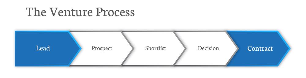 venture-capital-process
